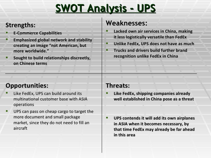 SWOT Analysis of UPS (United Parcel Service)