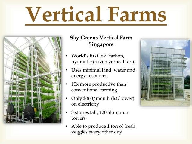 urban farming technology