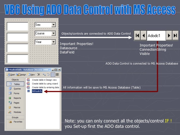VB6 Using ADO Data Control with MS Access Objects/controls are connected to ADO Data Control ADO Data Control is connected...