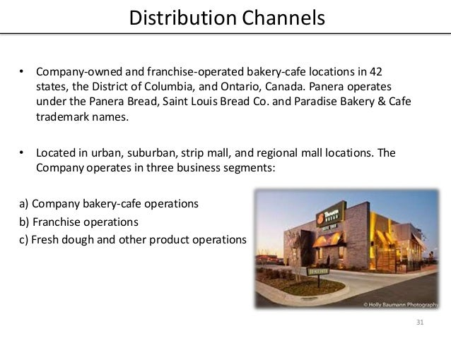 Panera bread business plan