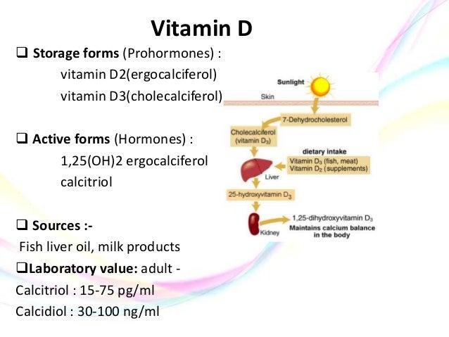 Final vitamins
