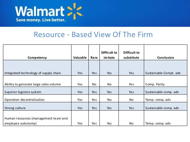saturation strategy wall mart Preliminary: comments welcome the effects of wal-mart on local labor markets david neumark the growth strategy wal-mart pursued: this saturation strategy had all sorts of benefits beyond control and distribution.