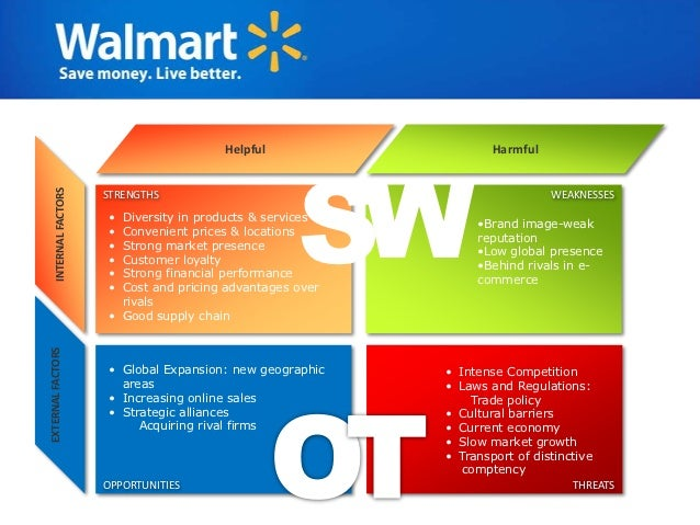 walmart economic forces During the last two decades, wal-mart has been able to take  of the global  economy to change the balance of power in the business world  on how wal- mart exploited these to forces to become the world's largest company.