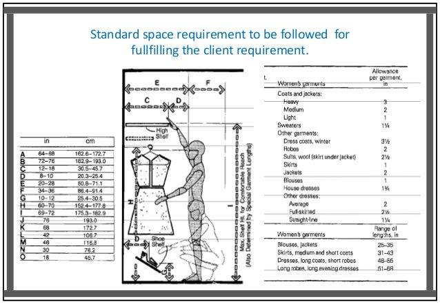 Bhavika Goyal B Sc Interior Design Wardrobe Planning Work