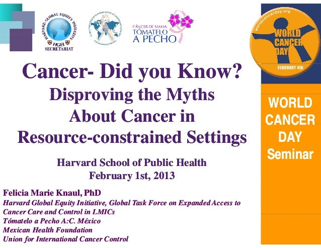 CC i ?i ?CancerCancer-- Did you Know?Did you Know? Disproving the MythsDisproving the MythsDisproving the MythsDisproving ...