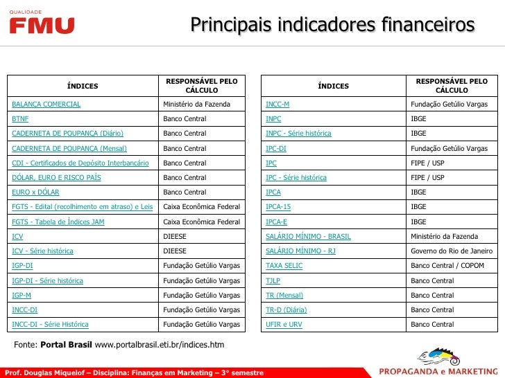 Finanças Em Marketing   Aula 03