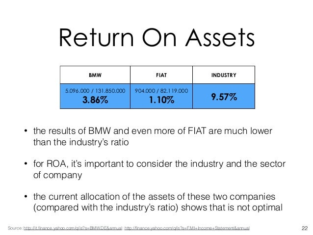 Financial Analysis Of Bmw Group