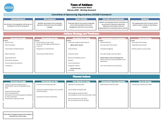 Finance Depa... Quality Management Plan Template