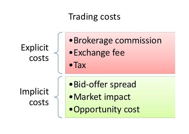 Binary options trading algorithm
