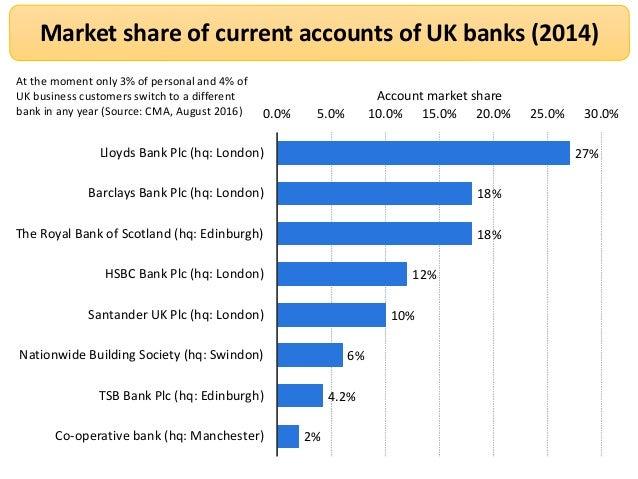 financial economics   commercial banking