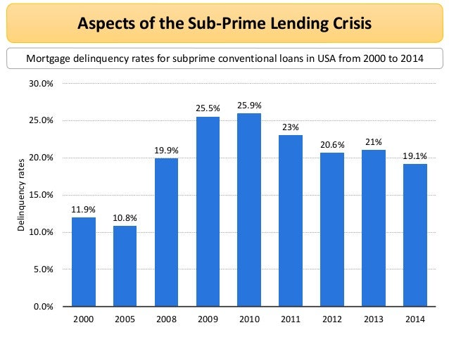 the sub prime mortgage crisis of america 1 introduction the us subprime mortgage crisis in 2007 has had a severe impact on the global financial system the collapses of bear stearns and lehman brothers, the acquisition of merrill lynch by the bank of america and the conversion of morgan stanley and goldman sachs into bank-holding companies have all resulted from this subprime crisis.