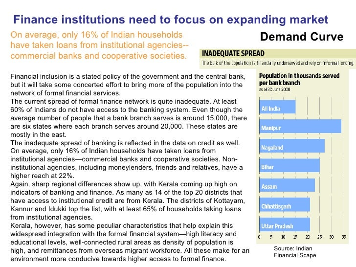 Finance institutions need to focus on expanding market On average, only 16% of Indian households  Demand Curve have taken ...