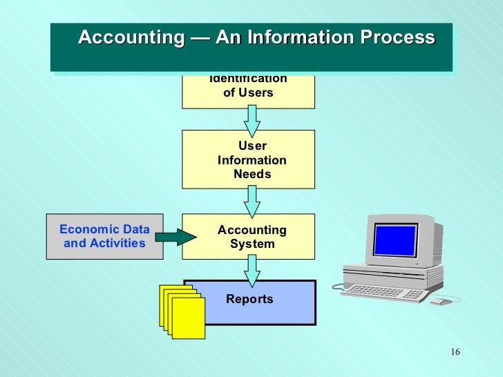 accounting and information systems program What jobs can you get with a master's degree or phd in accounting and information systems get the facts about prerequisites, online options, courses and training programs.