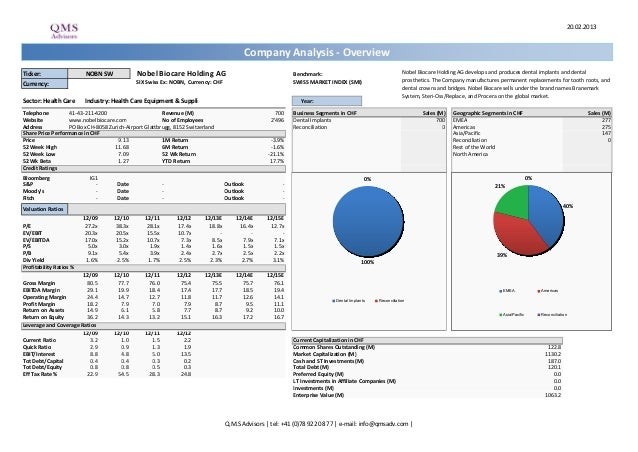 20.02.2013                                                                                         Company Analysis - Over...