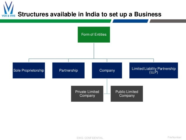 legal aspects of business in india And online resources to help explore the key issues for doing business in india   mundi, providing an overview of the legal and business environment in india   guidance on the tax aspects of expanding and operating businesses abroad.