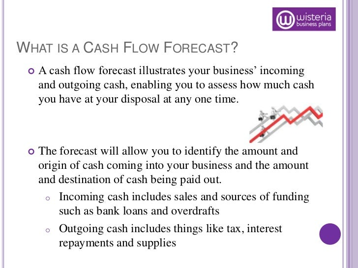 Business plan financial forecast
