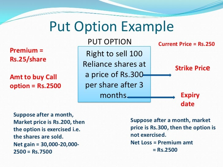 Future and option trading examples