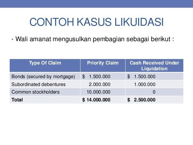 Mortgage Bond Adalah