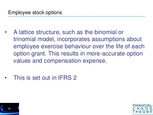 Ifrs employee stock options expense
