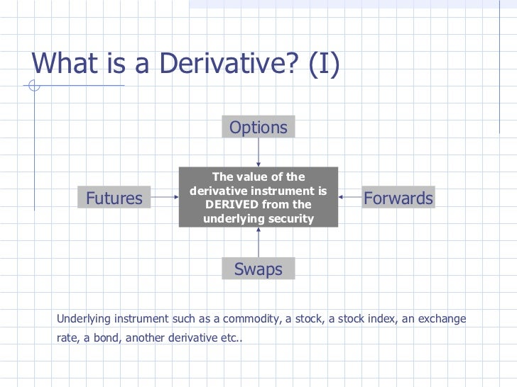 derivatives swaps futures options essay Using derivatives to hedge interest rate risk: a student exercise jeff donaldson university of tampa  using derivatives to hedge, page 2 introduction  permitted to choose from several hedging strategies including swaps, forwards, futures, options, or.