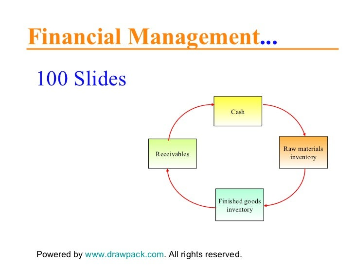 Financial Management ... 100 Slides Powered by  www.drawpack.com . All rights reserved. Cash Finished goods inventory Rece...