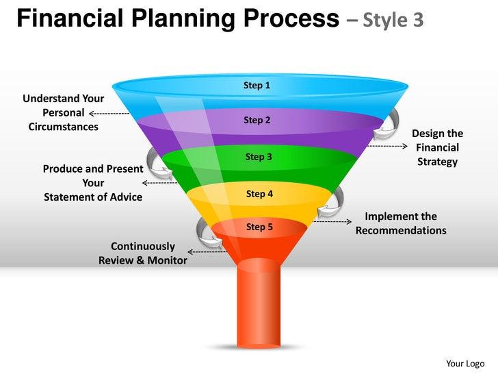 Financial planning process 3 powerpoint presentation templates