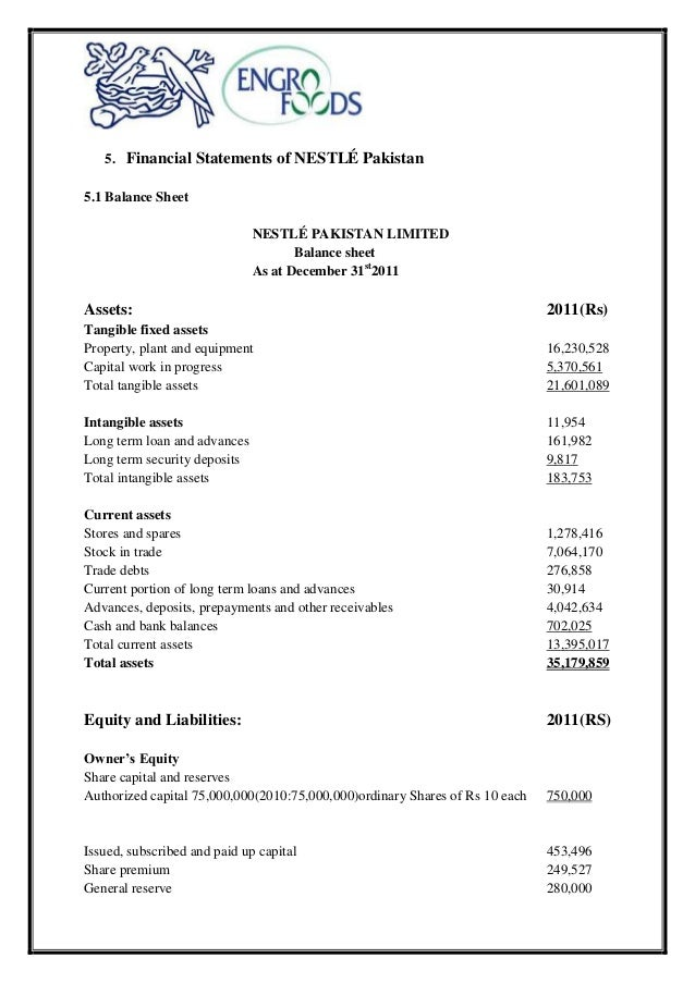 financial analysis project Financial analysis and cost management every project manager should understand the business case for a project and present it to the team so they will understand and apply it appropriately the project business case informs the tradeoff decisions and choices, as well as go/no-go decisions at critical points like project initiation and reviews.