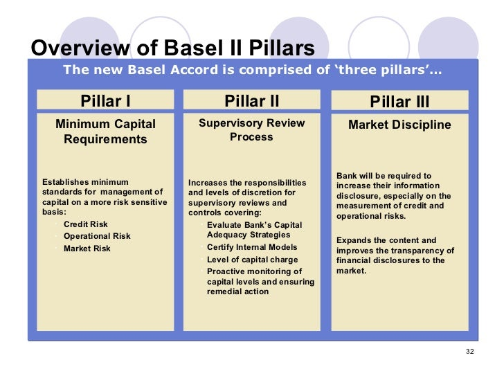 basel accord case It is requires to maintain by the banks in case if the credit is increase more than  increase in gdp an instrument is introduced by the basel accord iii for the.