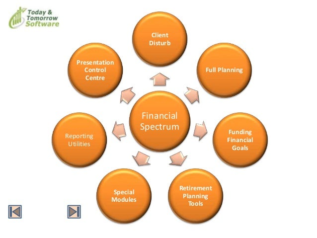 investment and retirement planning At financial engines we provide objective, fee-based financial advice and asset management, with an aim to help you build a better financial future, plain and simple.