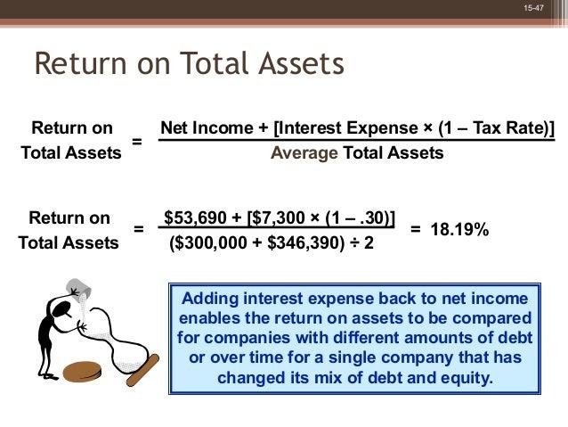 An Analytical Study of NPA-Proposal | Banks | Loans