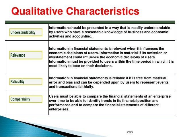 characteristics and statement True/false questions are only composed of a statement students respond to the  questions by indicating whether the statement is true or false for example:.