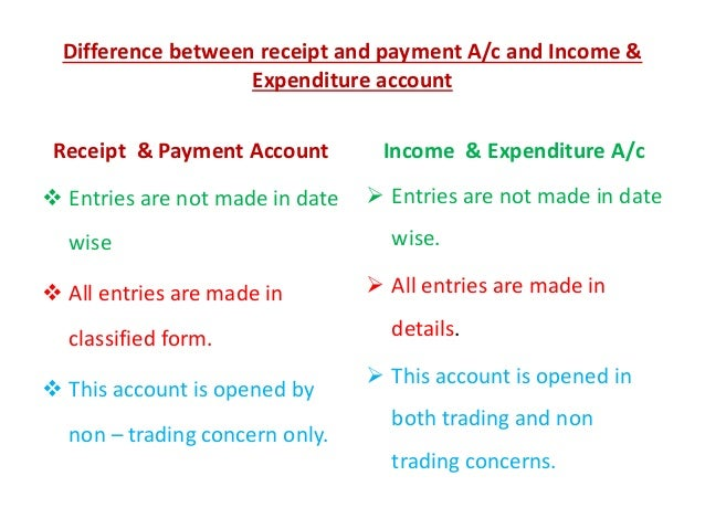 difference between capital and revenue items of expenditure and income essay What is the difference between capital expenditure and revenue expenditure explain the difference between capital and revenue items of expenditure and income.