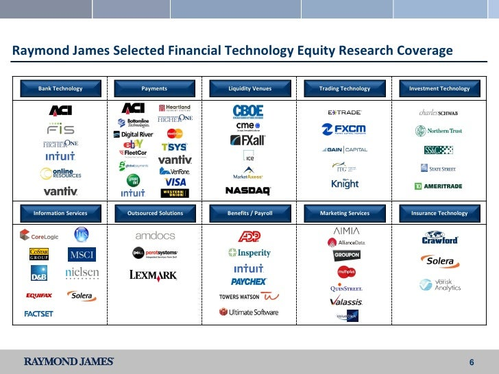 financial analysis raymond Raymond james financial inc with $5 billion revenues in the year 2016 was the number 11 investment services company read this report to know the top competitors of raymond james financial and identify growth and cost optimization opportunities of raymond james financial.