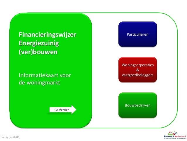 Particulieren Woningcorporaties & vastgoedbeleggers Bouwbedrijven Informatiekaart Financiering energiezuinig (ver) bouwen ...