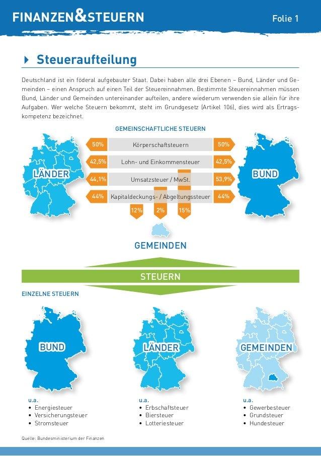 Finanzen&Steuern                                                                                 Folie 1 Steueraufteilung ...