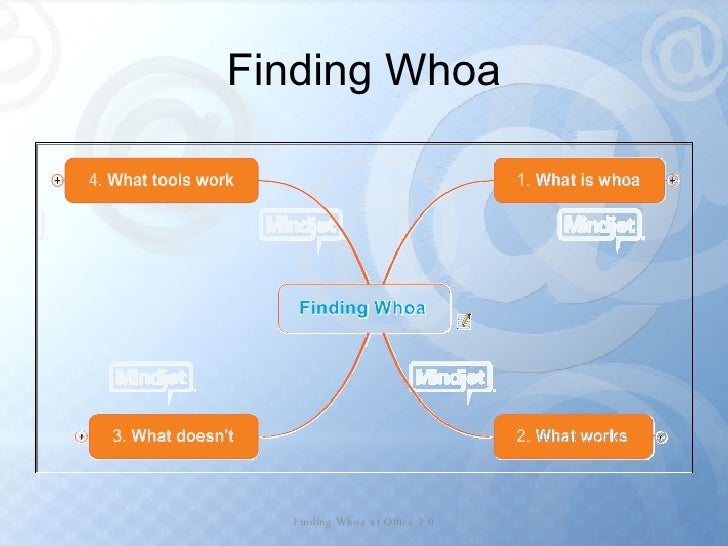 Finding Whoa Finding Whoa at Office 2.0