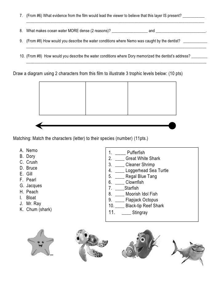 Finding nemo worksheet high school