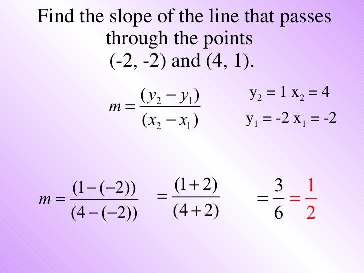 Slope and Intercepts 201415 OCHS Algebra Website – Identifying Slope and Y Intercept Worksheet