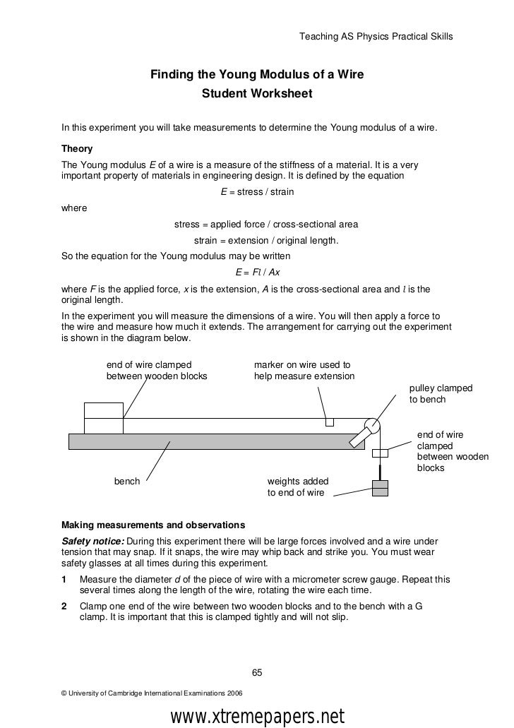 Teaching AS Physics Practical Skills                           Finding the Young Modulus of a Wire                        ...