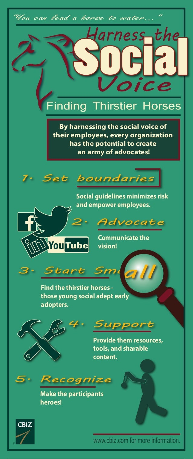 "You Tube ""You can lead a horse to water..."" Finding Thirstier Horses 1. Set boundaries 2. Advocate 4. Support 5. Recognize..."