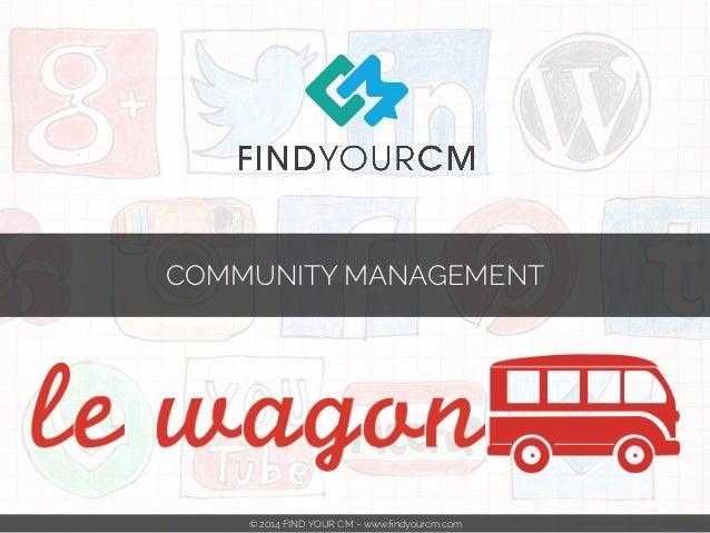 COMMUNITY MANAGEMENT  © 2014 FIND YOUR CM – www.findyourcm.com