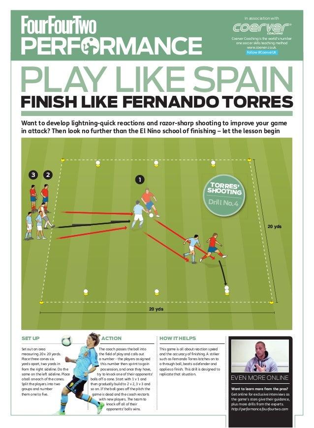 Finish like fernando torres (4)