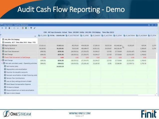 CFD  Rachunek i demo CMC Markets  CFDs amp Forex