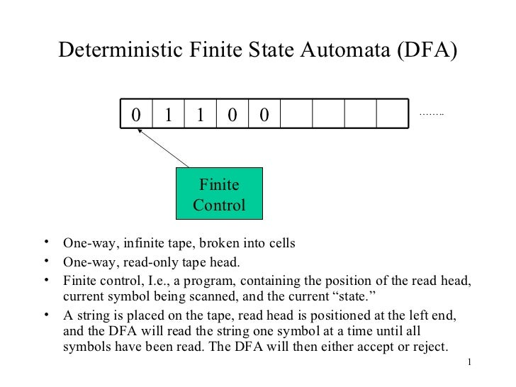 Deterministic Finite State Automata (DFA) <ul><ul><ul><ul><ul><li>  …… .. </li></ul></ul></ul></ul></ul><ul><li>One-way, i...