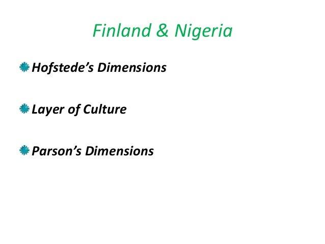 Finland & NigeriaHofstede's DimensionsLayer of CultureParson's Dimensions