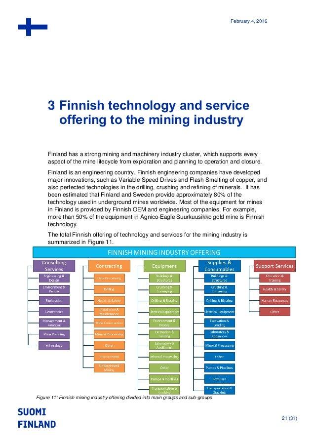 Finnish Mining cluster