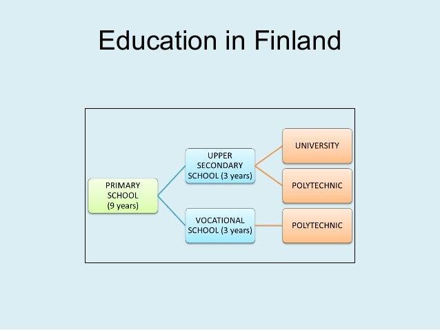 Finnish schoolsystem, finland