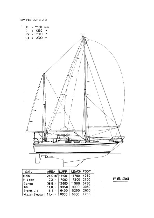 Finnsailer 34 Owners Manual
