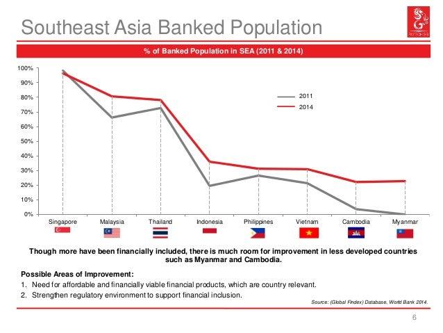 Standard chartered bank financial report 2014