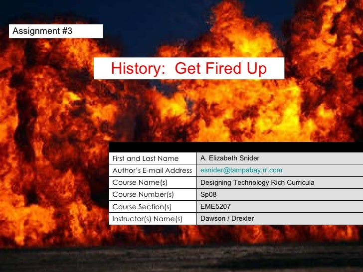 Assignment #3 History:  Get Fired Up Unit Author First and Last Name A. Elizabeth Snider Author's E-mail Address [email_ad...